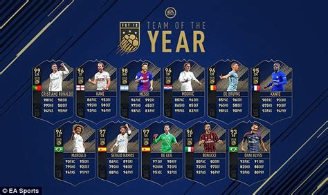 FIFA 18: Team of the Year cards are in packs all weekend