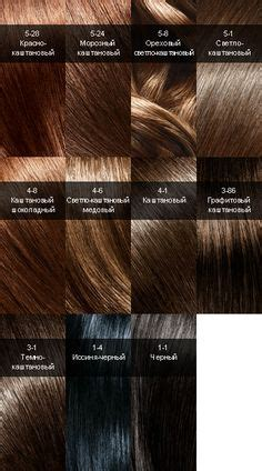 Loreal hair color chart | 1 in 2019 | Loreal hair color